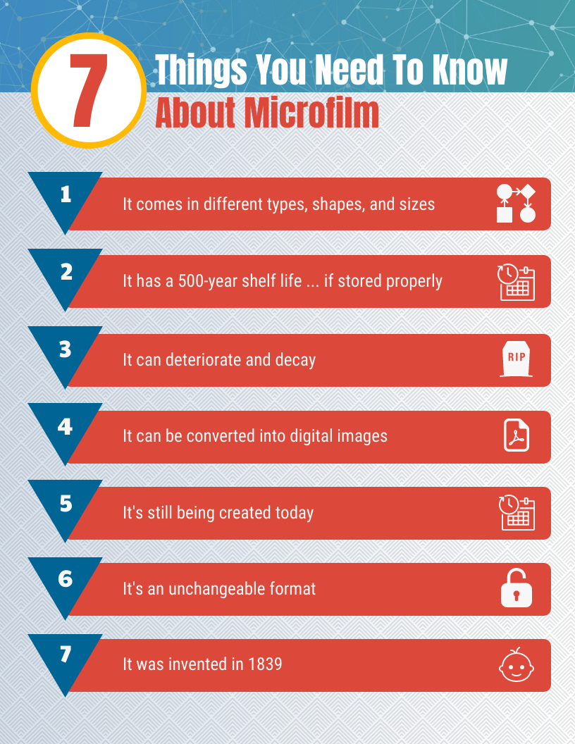 7 Things to Know About Microfilm (Infographic)