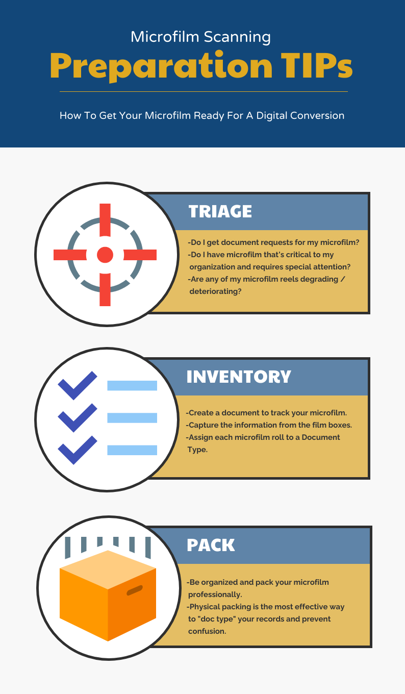 Microfilm Scanning Preparation TIPs (Infographic)